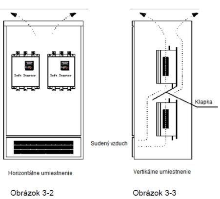softštartér inštalácia 2