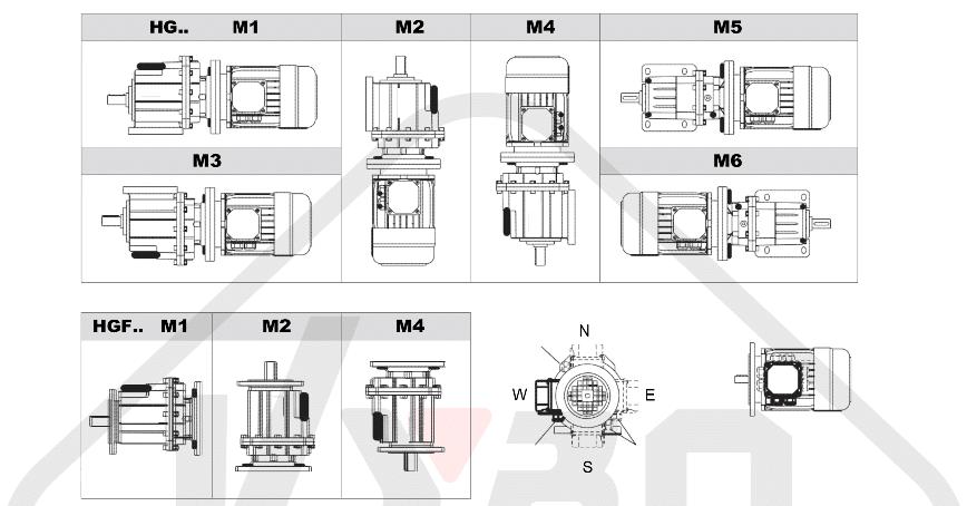 montážna poloha čelná prevodovka hg02