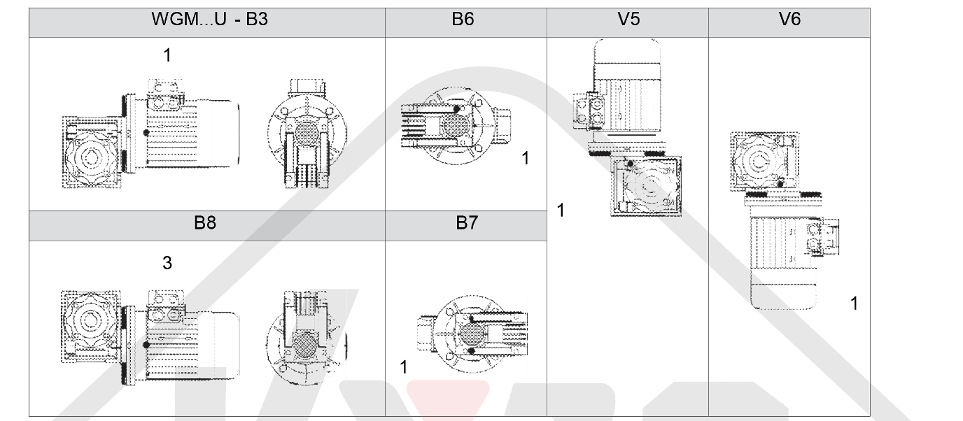 montážna poloha prevodovka wgm040