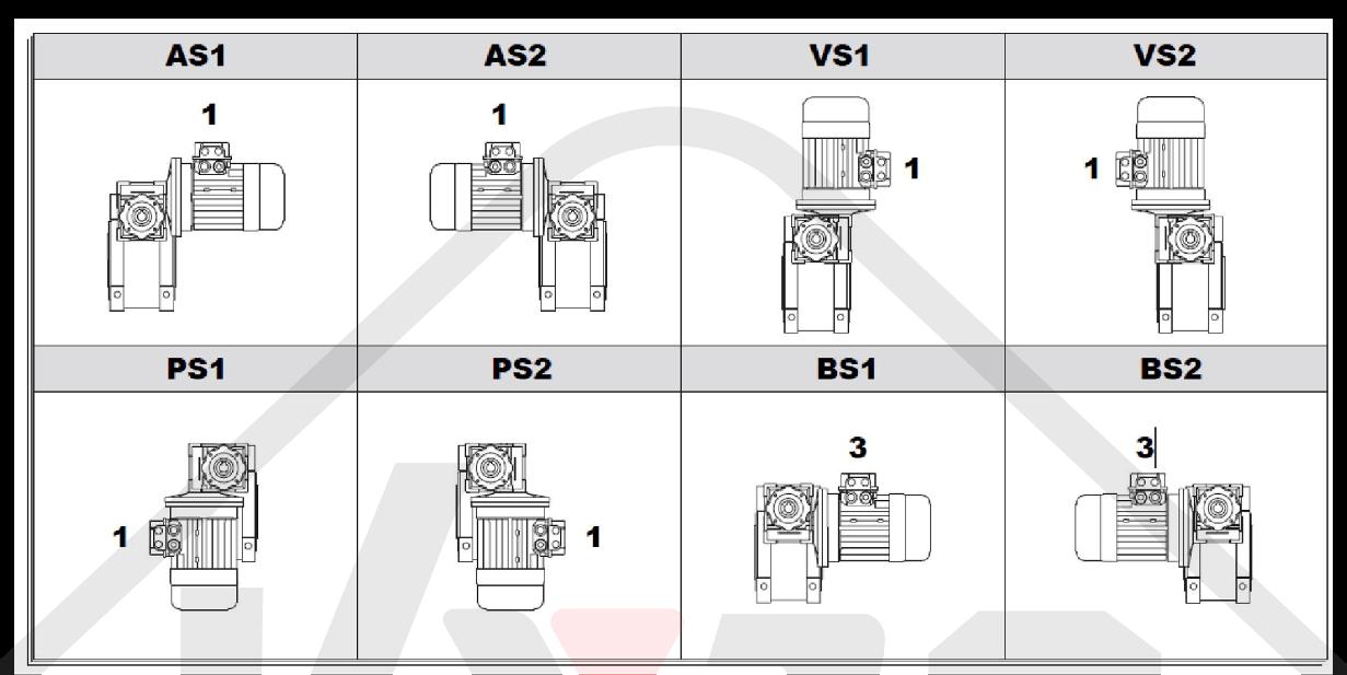 montážne pozície šneková prevodovka wgm025