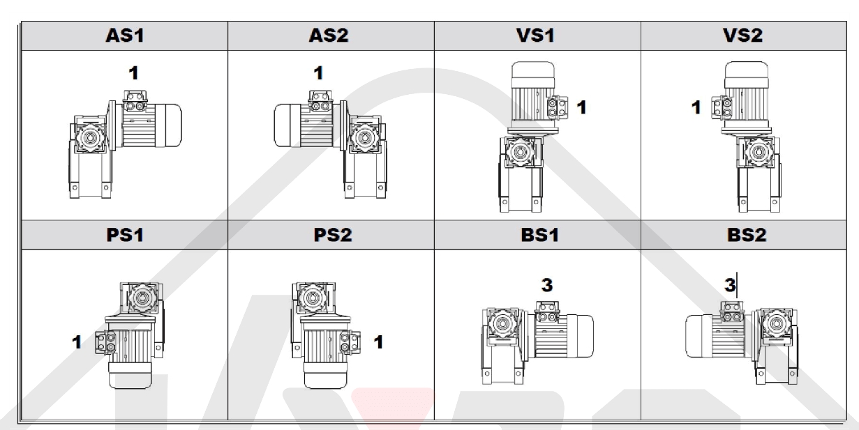 montážne pozície prevodovka wgm030