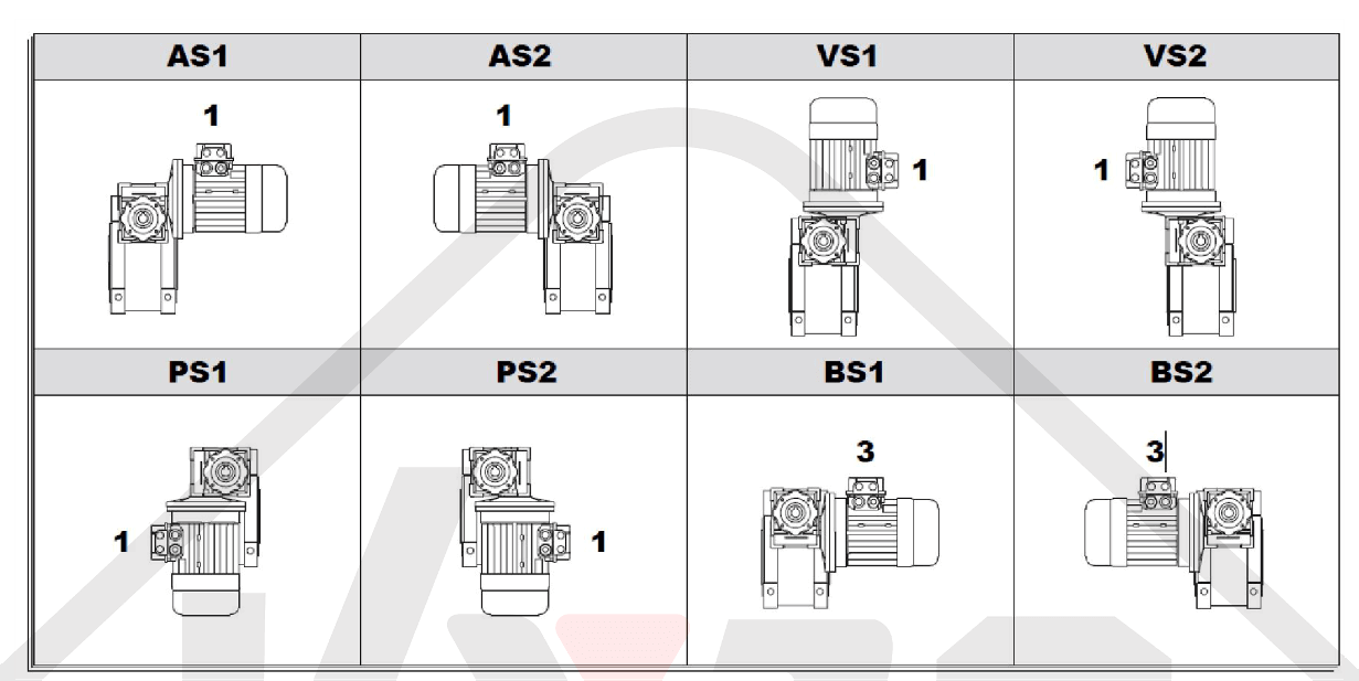 montážne pozície prevodovka wgm050
