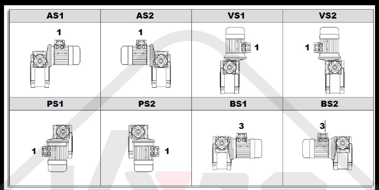 montážne pozície prevodovka wgm090