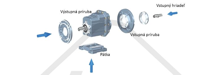 štruktúra čelná prevodovka hg02