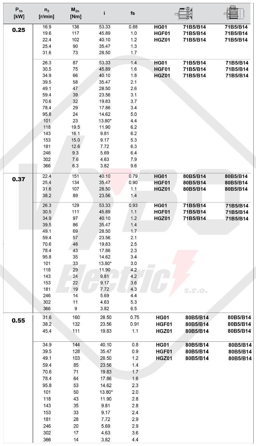 tabuľka výberu čelná prevodovka hg01
