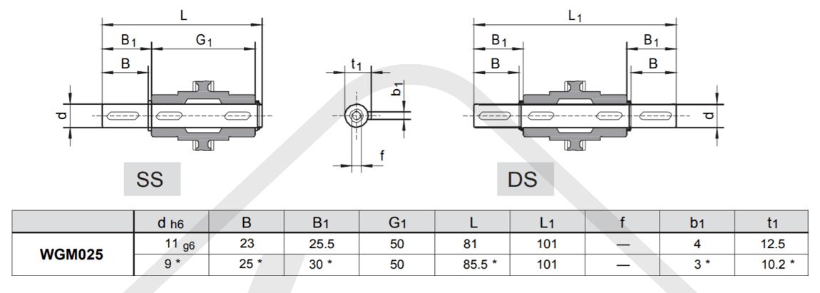 výstupné hriadele prevodovka wgm025