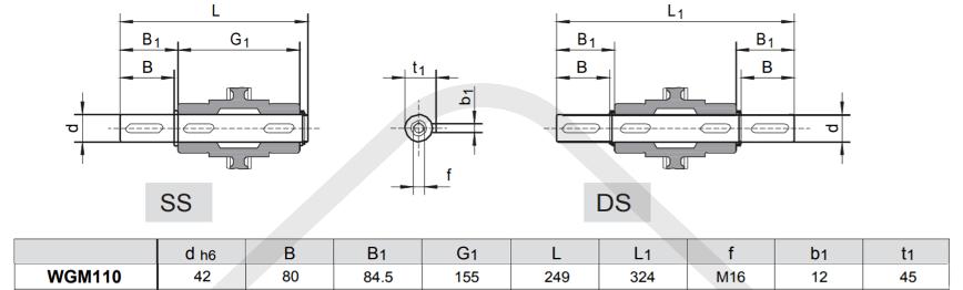 výstupné hriadele prevodovka wgm110