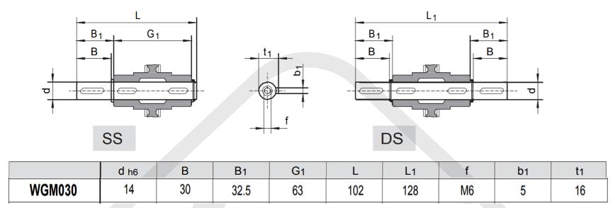 výstupné hriadele šneková prevodovka wgm030