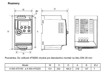 frekvenčný menič a550 22kw