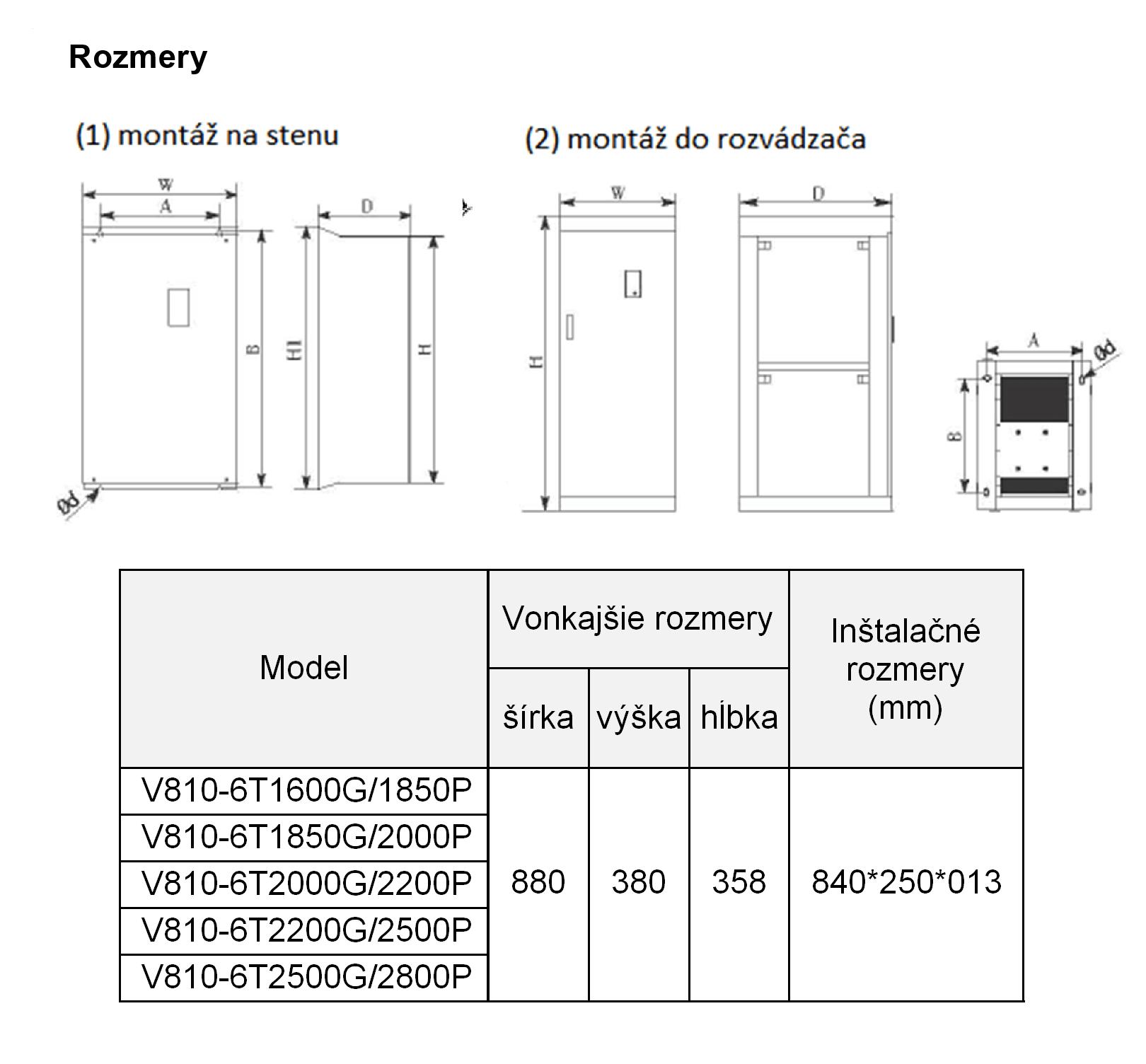 frekvenčný menič V810 220kw
