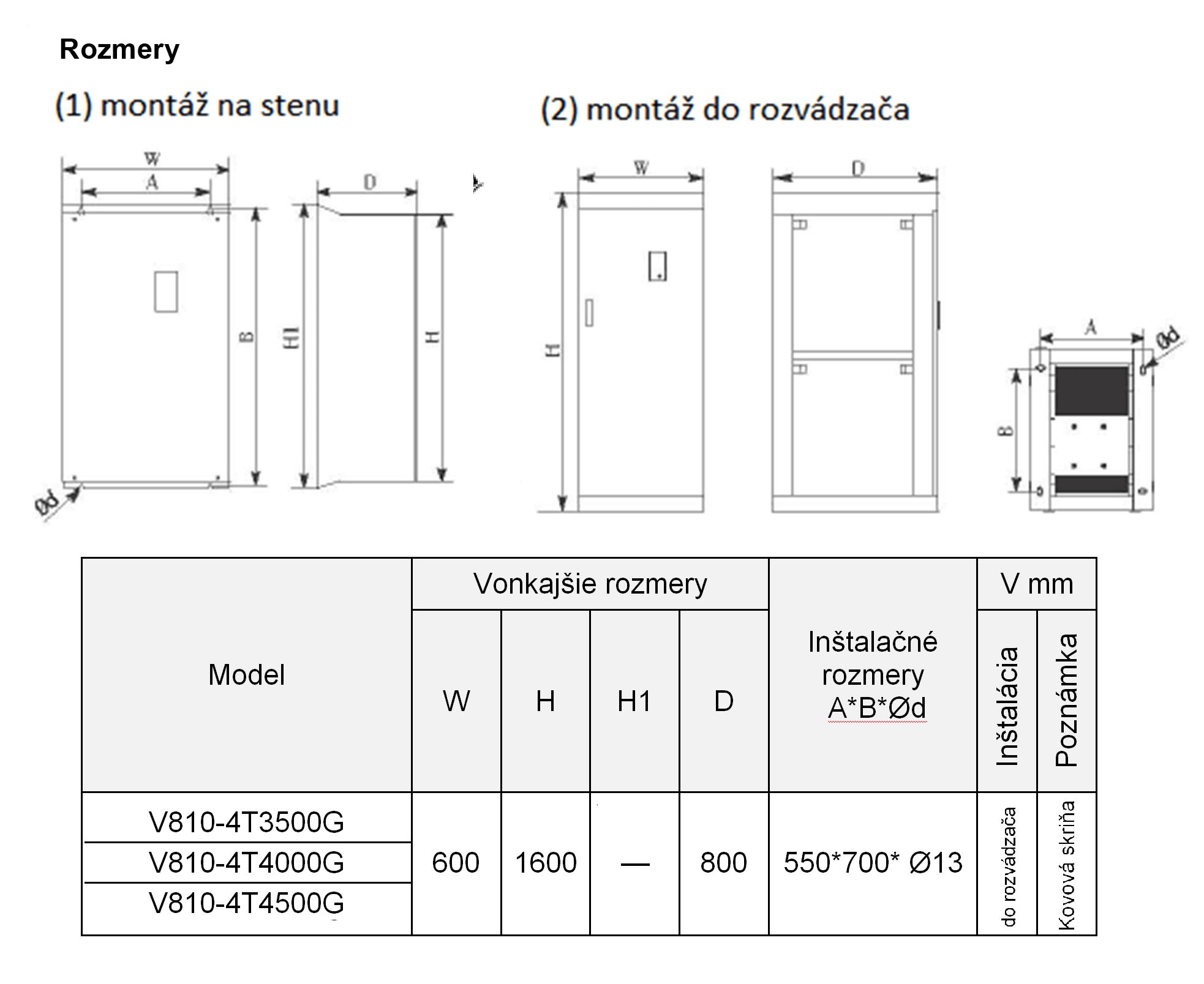 frekvenčný menič V810 450kw