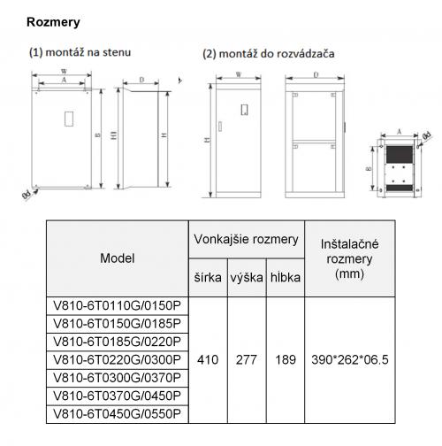 frekvenčný menič V810 55kw
