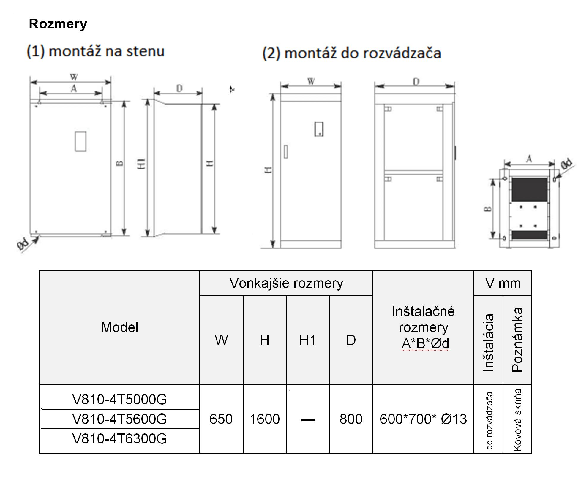 frekvenčný menič V810 560kw