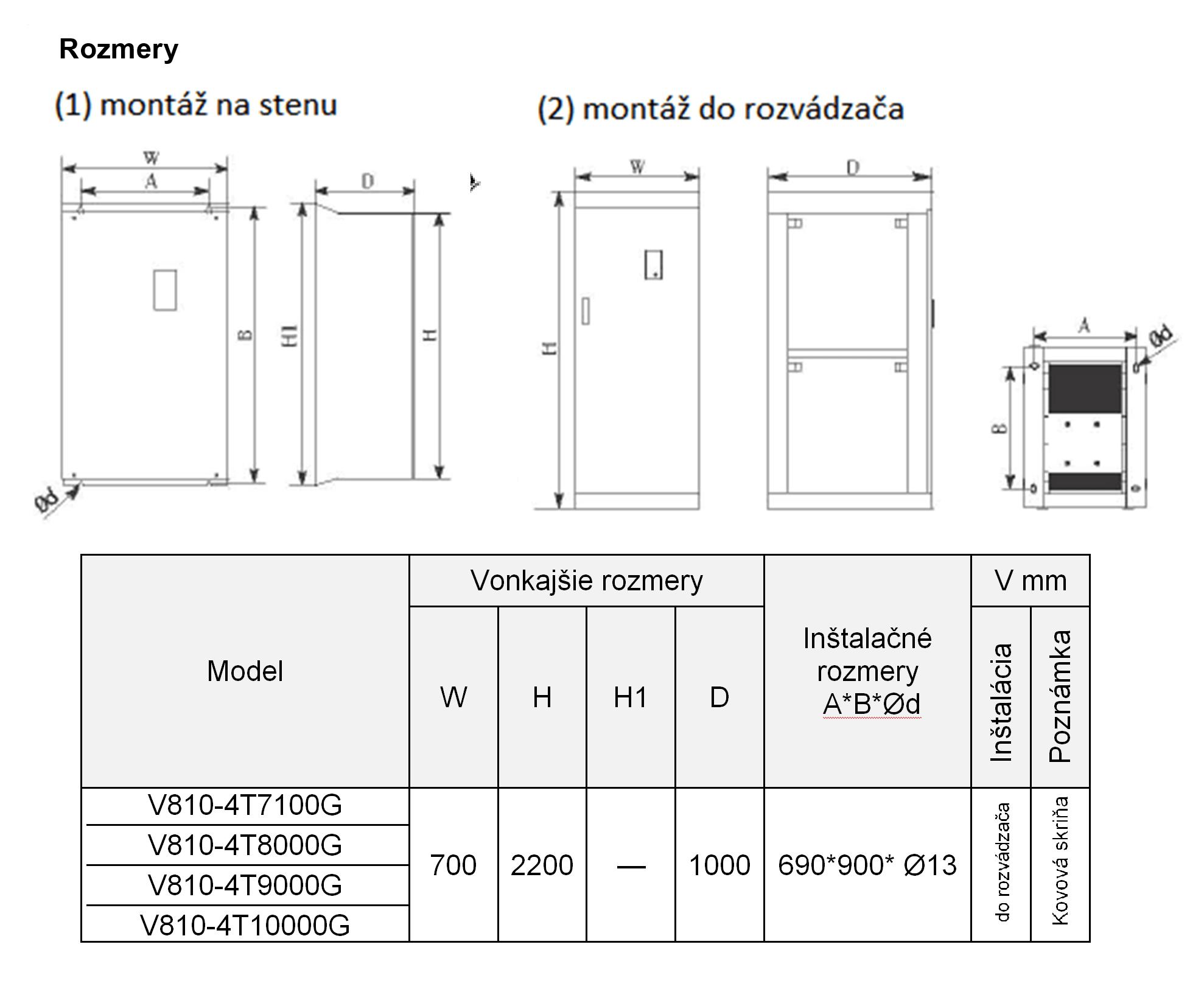 frekvenčný menič V810 710kw