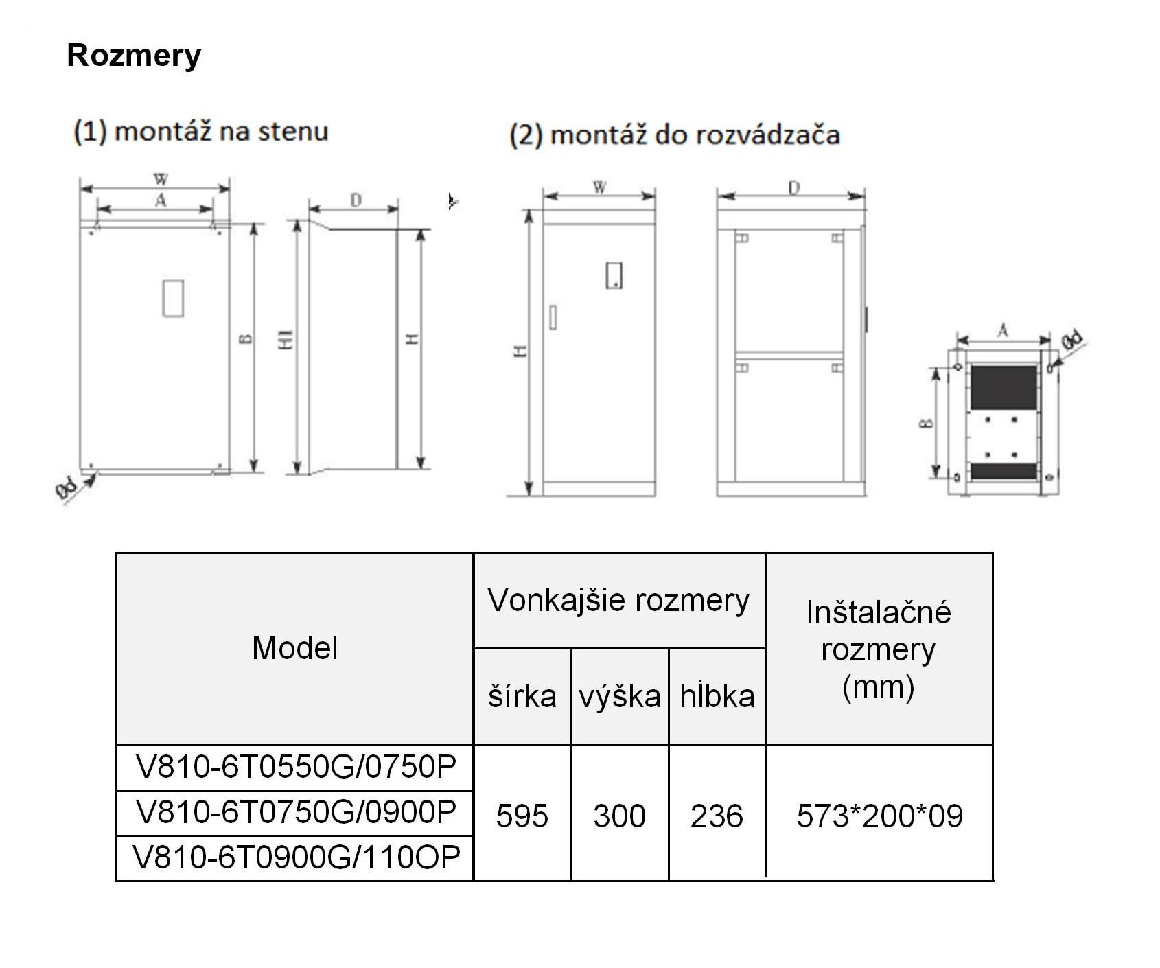 frekvenčný menič V810 75kw