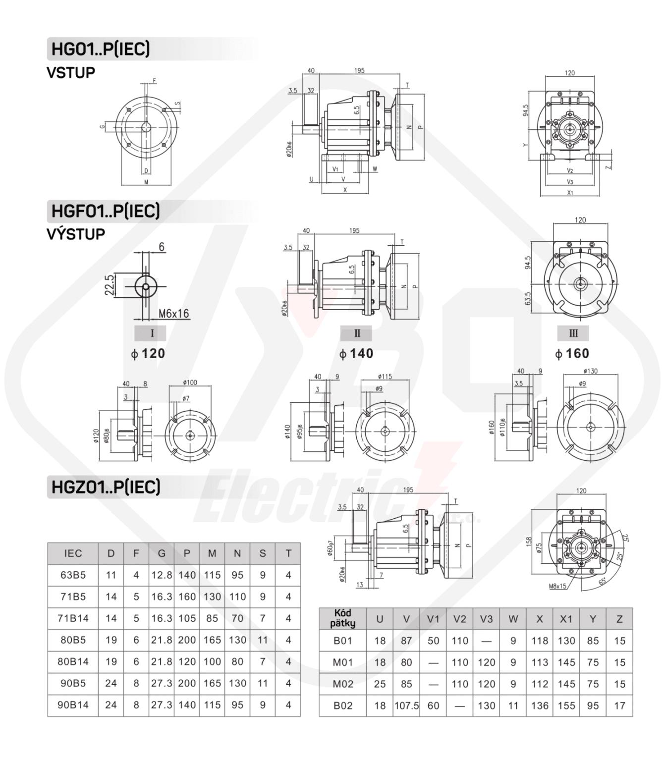 rozmery čelná prevodovka HG01