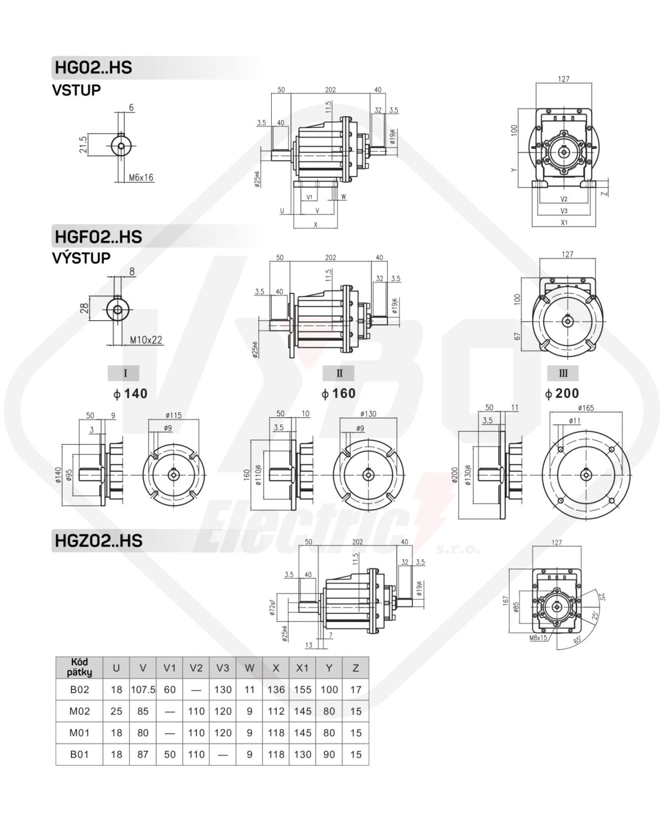 rozmery čelná prevodovka HG02