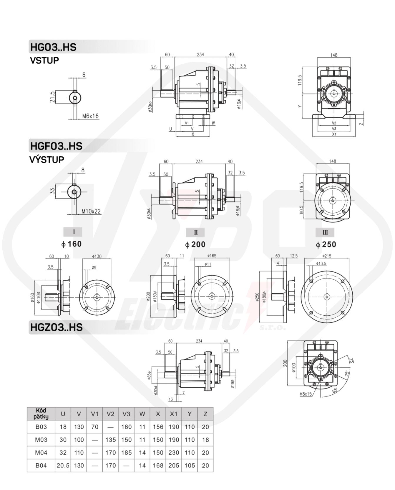 rozmery čelná prevodovka HG03