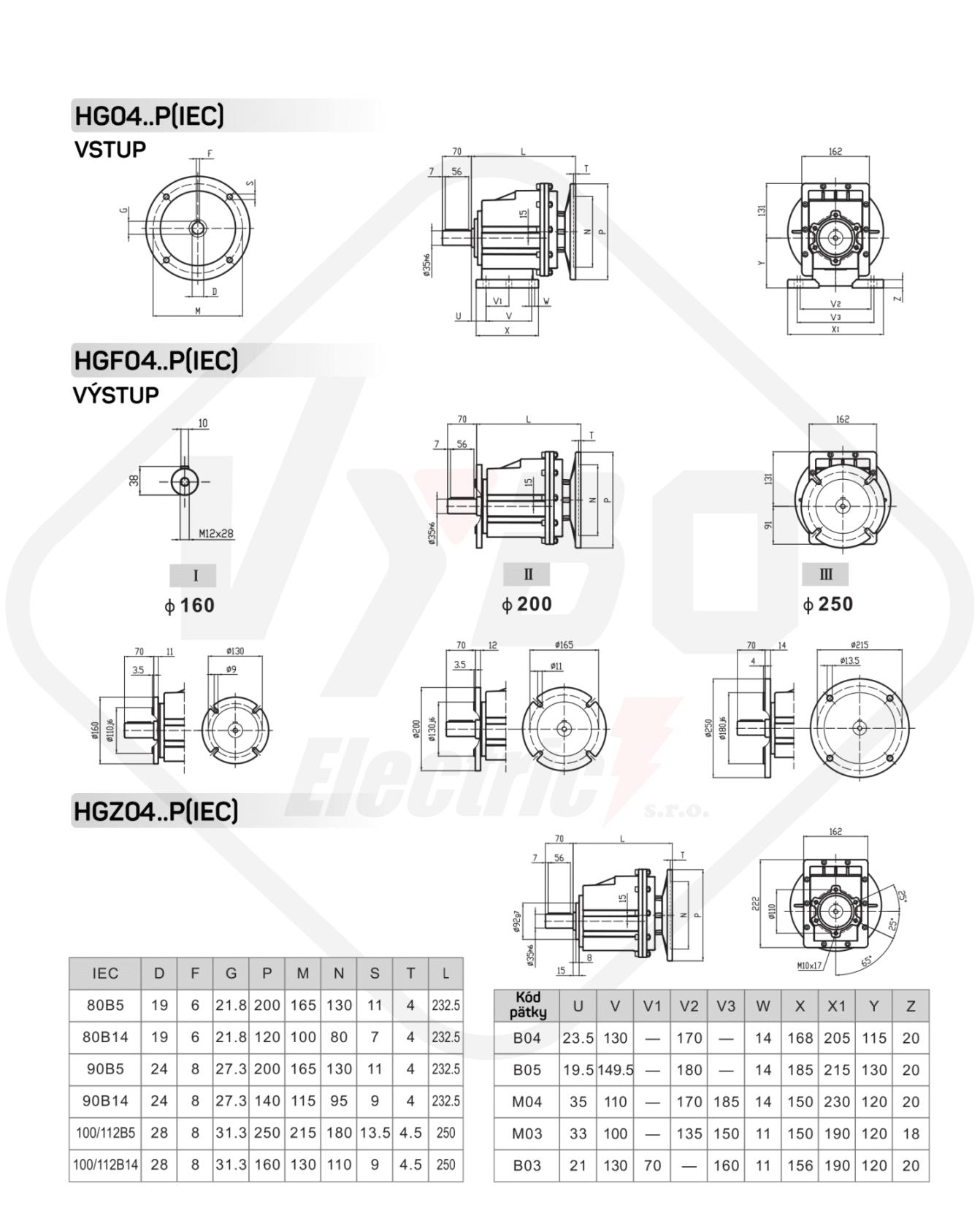 rozmery čelná prevodovka HG04